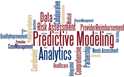 Predictive Modeling Word Cloud